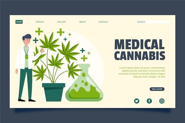 Medicinale cannabis - bestemmingspagina