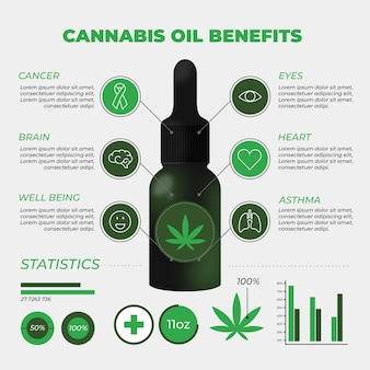 Medicinale cannabisolie in de fles