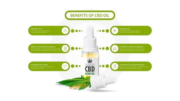 Medisch gebruik voor infographic cbd-olie