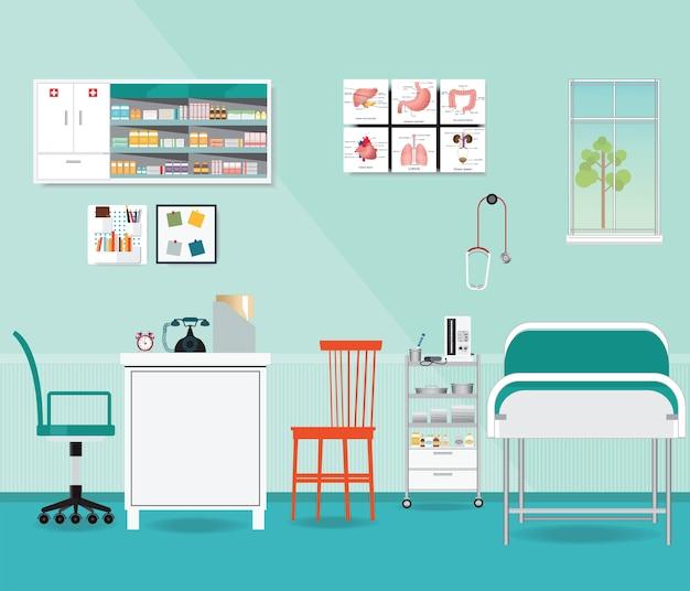 Medisch onderzoek of medische controle van de binnenruimte