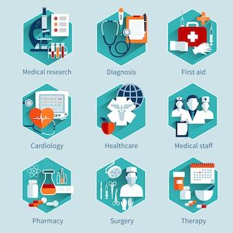 Medische concepten instellen