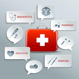 Medische diagnostiek apotheek gezondheidszorg embleem met geneeskunde papier tekstballonnen instellen geïsoleerde vectorillustratie