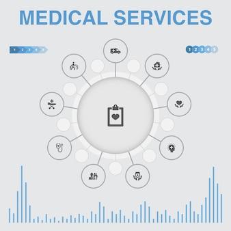 Medische diensten infographic met pictogrammen. bevat pictogrammen als noodgevallen, preventieve zorg, patiëntenvervoer, prenatale zorg