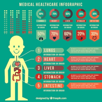 Medische gezondheidszorg infografie in vintage stijl