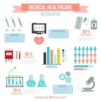 Medische gezondheidszorg infografie