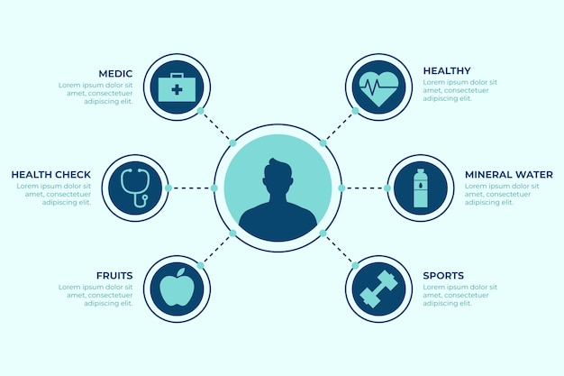 Medische infographic elementeninzameling