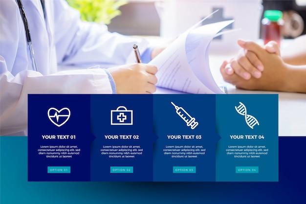 Medische infographic met foto