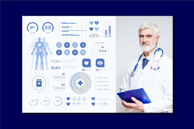 Medische infographic met professionele arts