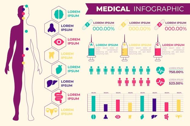 Medische infographic pack