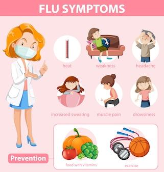 Medische infographic van griepsymptomen en preventie