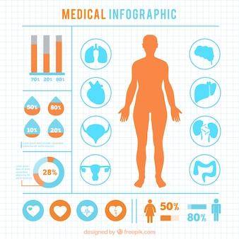 Medische infographic