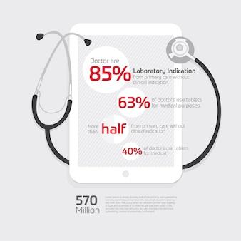 Medische infographics