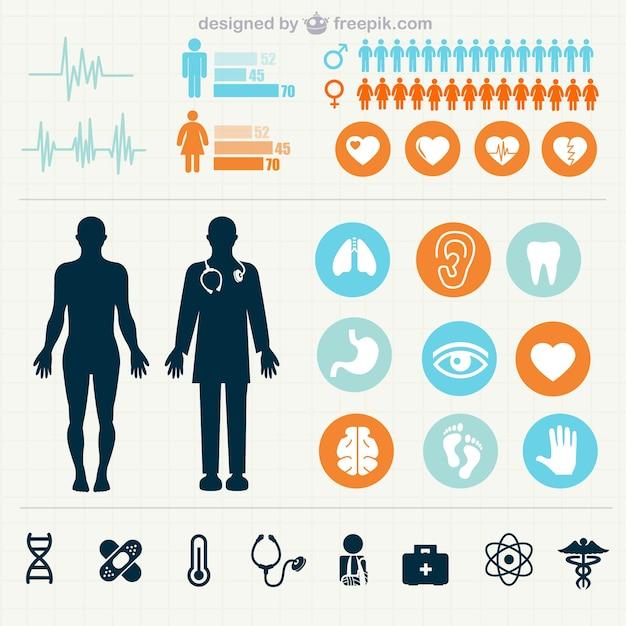 Medische statistiek infographics