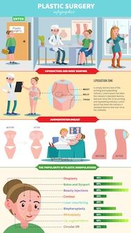 Medische zorg infographic concept met vrouwelijke patiënten van artsen