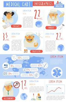 Medische zorg infographics presentatie rapport poster