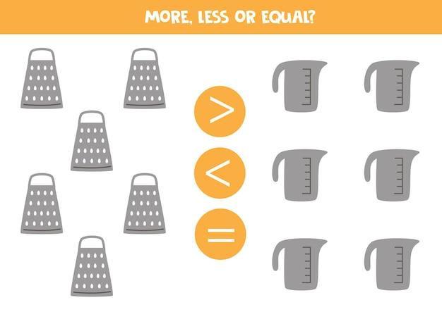 Meer, minder, gelijk met keukenrasp en maatbeker. wiskundige vergelijking.