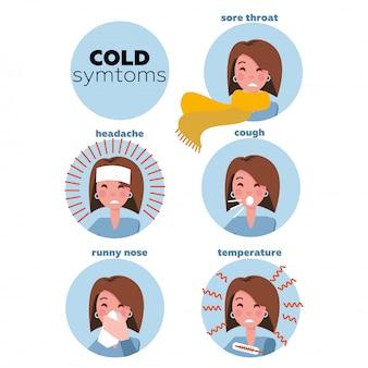 Meest voorkomende symptomen van verkoudheid en griep