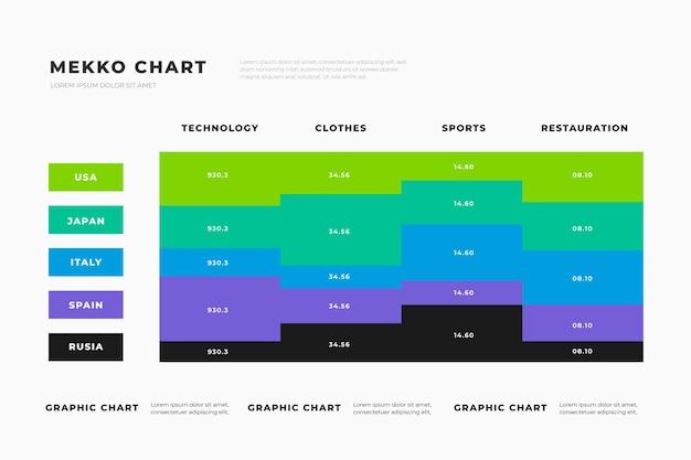 Mekko-grafiek in plat ontwerp