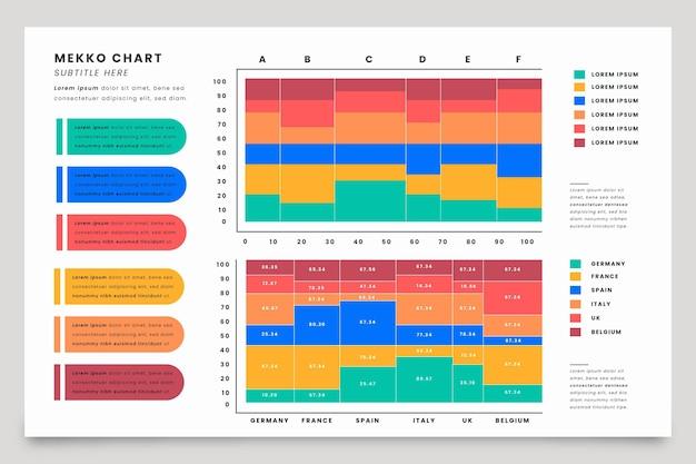 Mekko-grafiekconcept in plat ontwerp