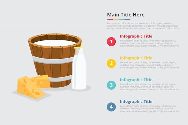 Melk kaas infographics sjabloon