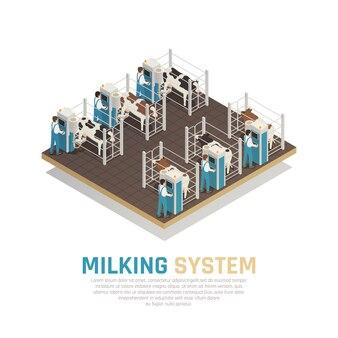 Melkbedrijf in de fabriek