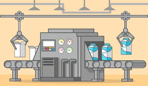Melkfabriek transportband bottelen en verpakken