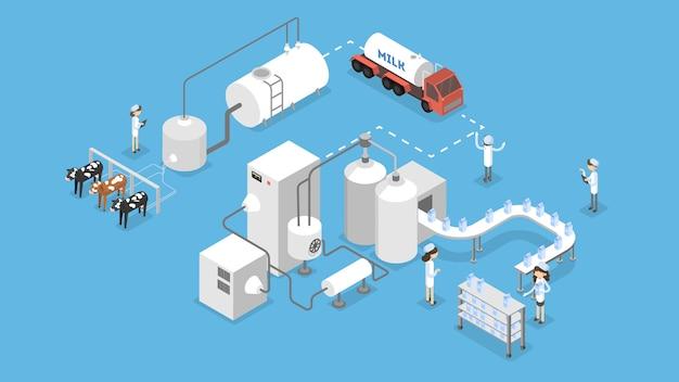 Melkproductie illustratie.