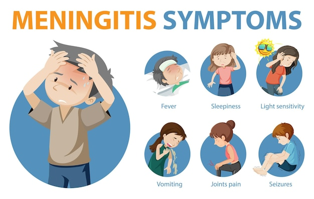 Meningitis symptomen cartoon stijl infographic