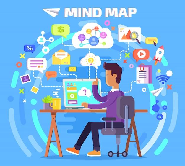 Meningskaart van persoon die bij computer met apps, praatmanagers, internet en persoonlijke gegevens vectorillustratie werkt.