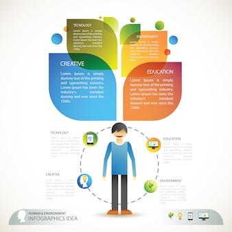 Mens en milieuonderwijs van infographicsidee