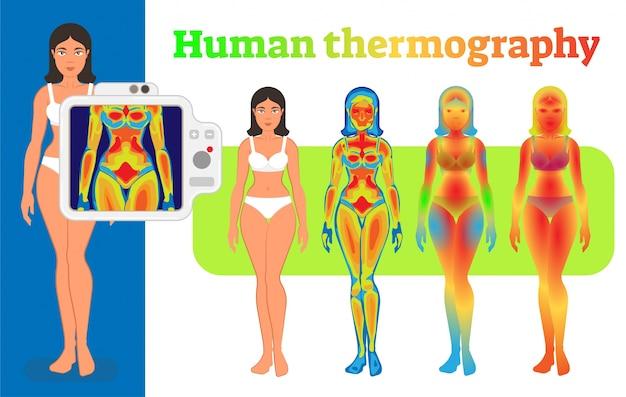 Menselijk lichaam warmte thermografie vectorillustratie