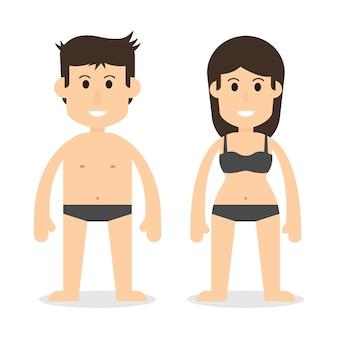Menselijk lichaam