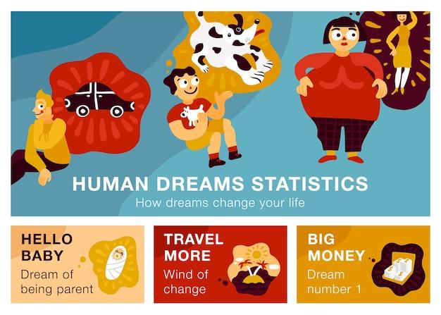 Menselijke dromen, waaronder veel geld, auto, reizen, geïsoleerde ouders