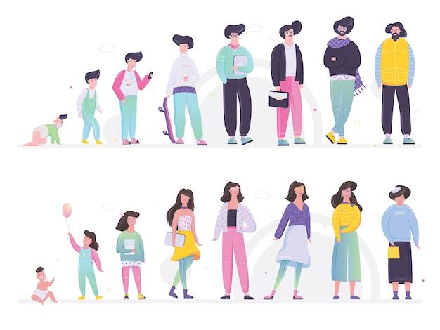 Menselijke generatie set. verzameling van mensen van verschillende