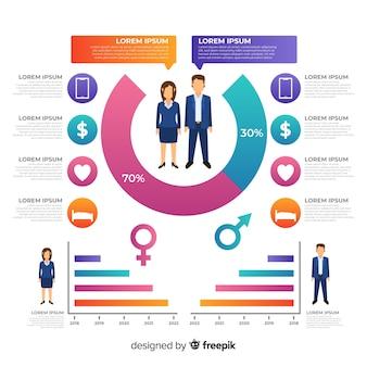 Menselijke infographic