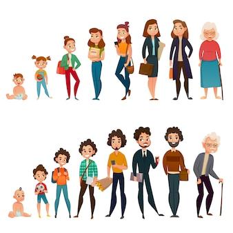 Menselijke levenscyclus set