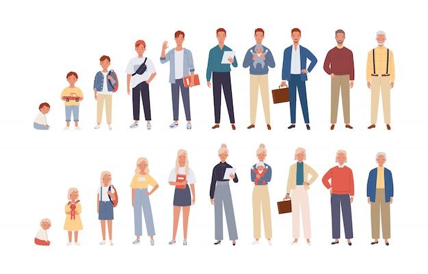Menselijke levenscyclus vlakke afbeelding. man en vrouw opgroeien en verouderen. mannen en vrouwen van verschillende leeftijden. van kind tot oud persoon. de generatie van tieners, volwassenen en baby's. verouderingsproces.