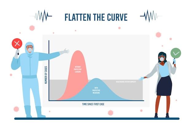 Mensen in beschermingspak maken het curve-concept plat