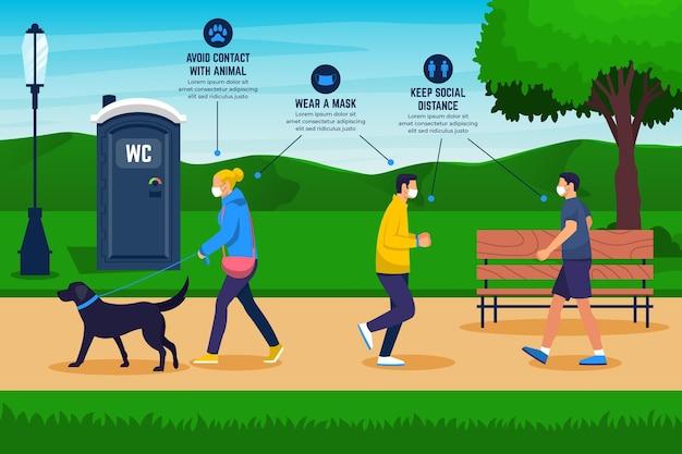 Mensen in het park met beschermende maatregelen