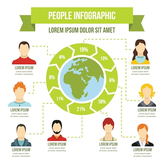 Mensen infographic concept, vlakke stijl