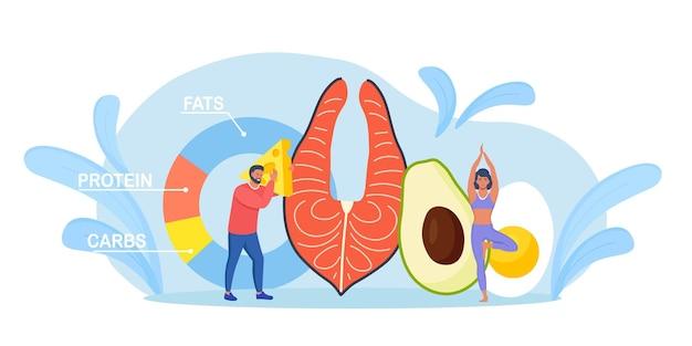 Mensen met een uitgebalanceerd koolhydraatarm voedsel groenten, vis, avocado en eieren. ketogeen dieetvoeding. kleine mensen met koolhydraatarme producten, biologische rauwe voeding paleo-voedsel, ketonen. gewichtsverliesconcept