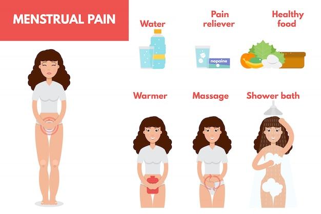 Menstruatie pijn. periode behandeling concept.