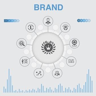 Merk infographic met pictogrammen. bevat iconen als marketing, onderzoek, merkmanager, strategie