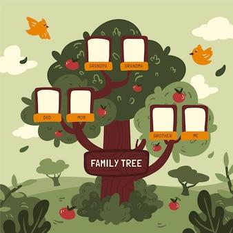 Met de hand getekend familierelatiediagram