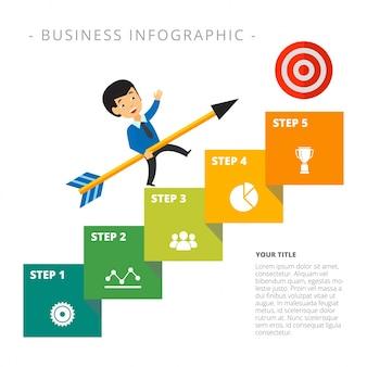 Metafoor grafiek met vijf stappen sjabloon