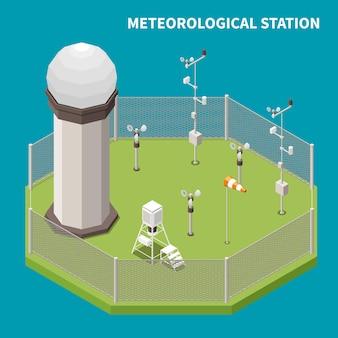 Meteorologische station illustratie