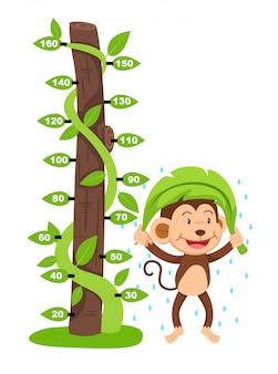 Metermuur met aap. illustratie.