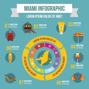 Miami infographic sjabloon, vlakke stijl