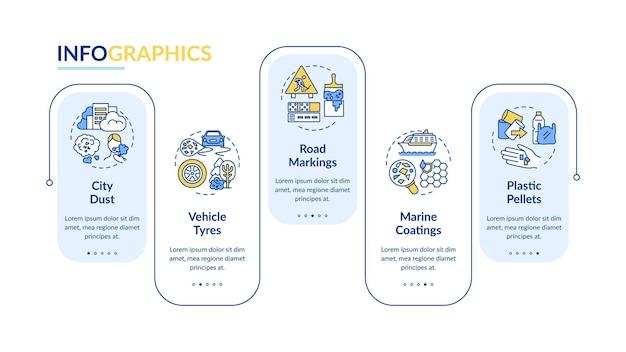 Microplastics bronnen infographic sjabloon
