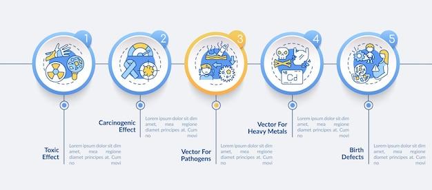 Microplastics gezondheidseffecten infographic sjabloon